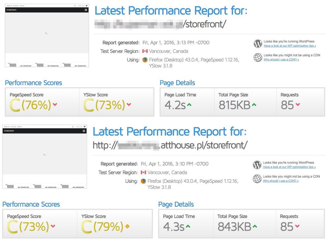 Hosting Linuxpl vs Atthost - Test GTmetrix - Linuxpl na górze.